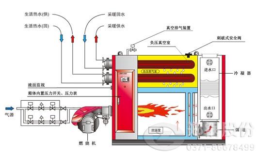 真空热水锅炉结构图
