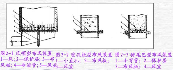 布风装置结构图